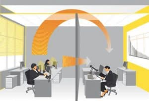 Office acoustic design - sound insulation and room acoustics in offices