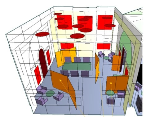 Open plan office acoustic design model