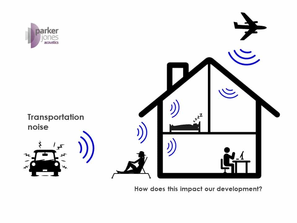 Residential-Noise-Assessments-Noise-Surveys-1