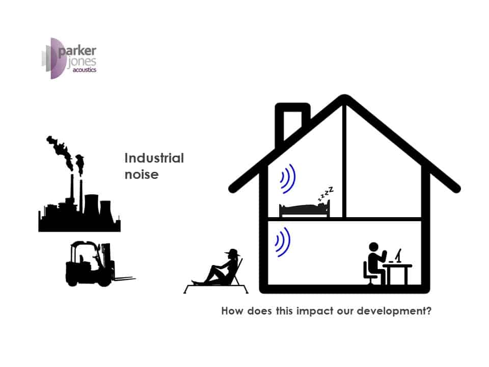 Residential-Noise-Assessments-Noise-Surveys-2
