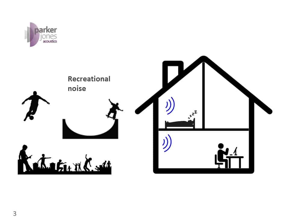 Residential-Noise-Assessments-Noise-Surveys-3