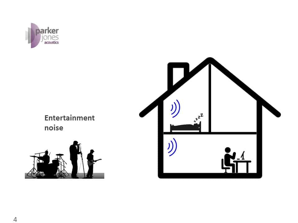 Residential-Noise-Assessments-Noise-Surveys-4