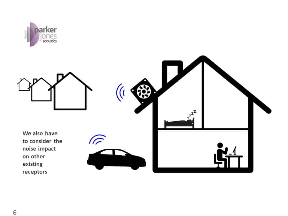 Residential-Noise-Assessments-Noise-Surveys-6