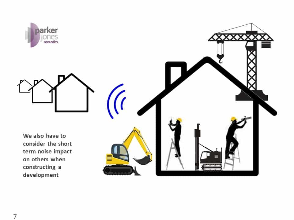Construction Noise Assessments