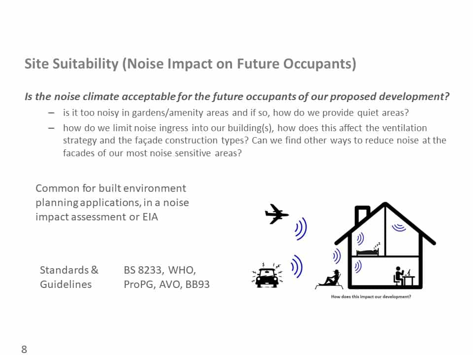 Residential-Noise-Assessments-Noise-Surveys-8