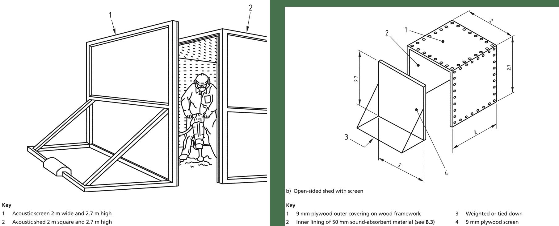 Construction noise enclosure
