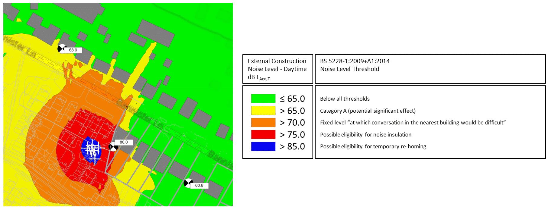 Construction noise modelling